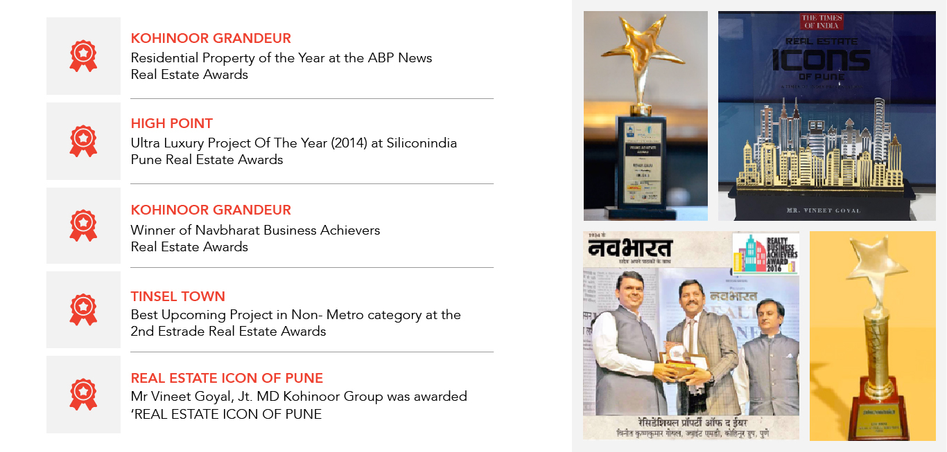 Kohinoor Awards